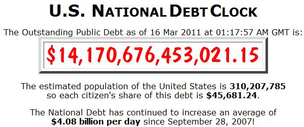 Can you comprehend the size of U.S. debt?